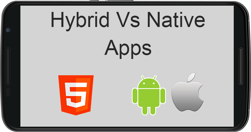 Hybrid Vs Native Apps.